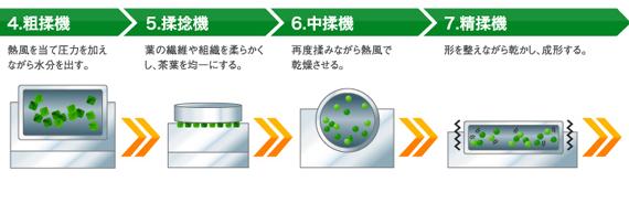 製造工程画像2